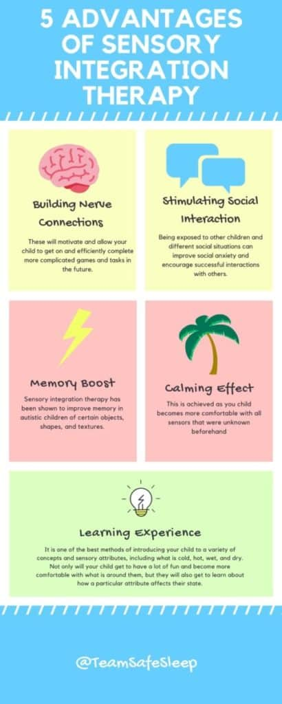 Infographic showing 5 benefits of sensory integration therapy